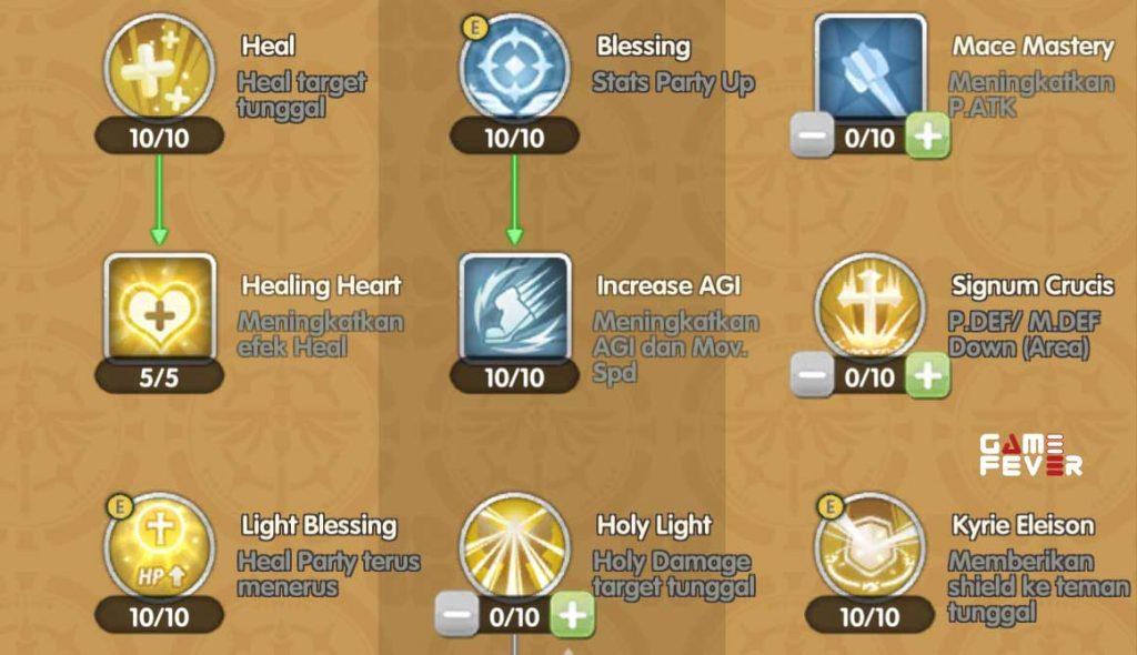 Skill Acoltye Full Support Ragnarok X Next Generation