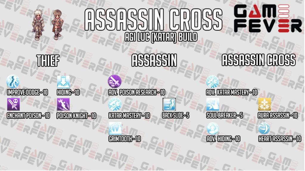 Build skill untuk job thief (thief/assassin/assassin cross.