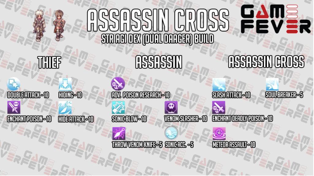 Ragnarok 2 assassin skills youtube.