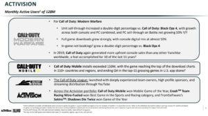 Call of Duty Penyelamat Activision di Tahun 2019